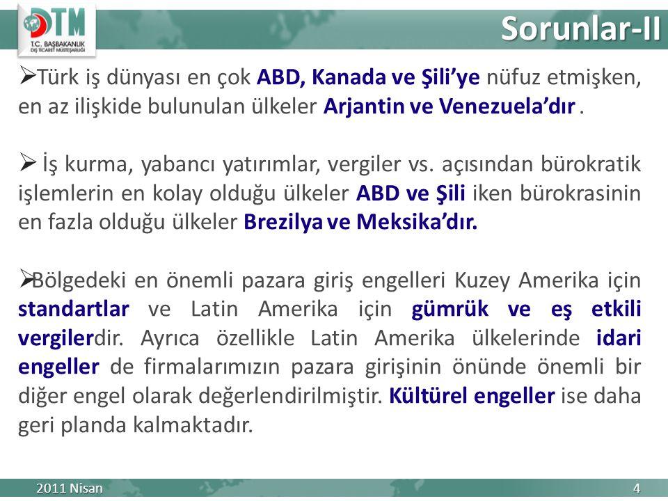  Türk iş dünyası en çok ABD, Kanada ve Şili'ye nüfuz etmişken, en az ilişkide bulunulan ülkeler Arjantin ve Venezuela'dır.