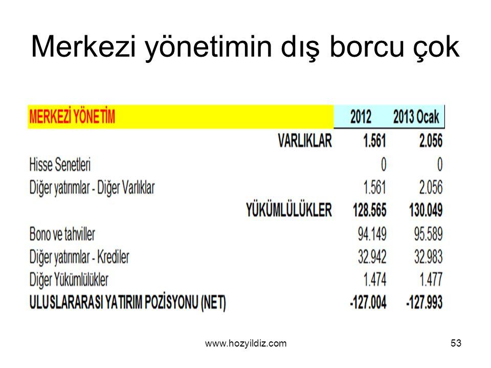 Merkezi yönetimin dış borcu çok www.hozyildiz.com53