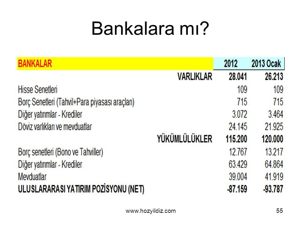 Bankalara mı? www.hozyildiz.com55