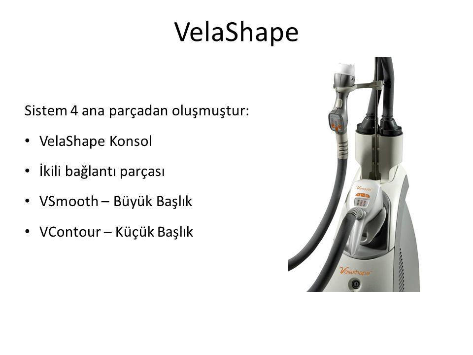VelaShape Sistem 4 ana parçadan oluşmuştur: VelaShape Konsol İkili bağlantı parçası VSmooth – Büyük Başlık VContour – Küçük Başlık