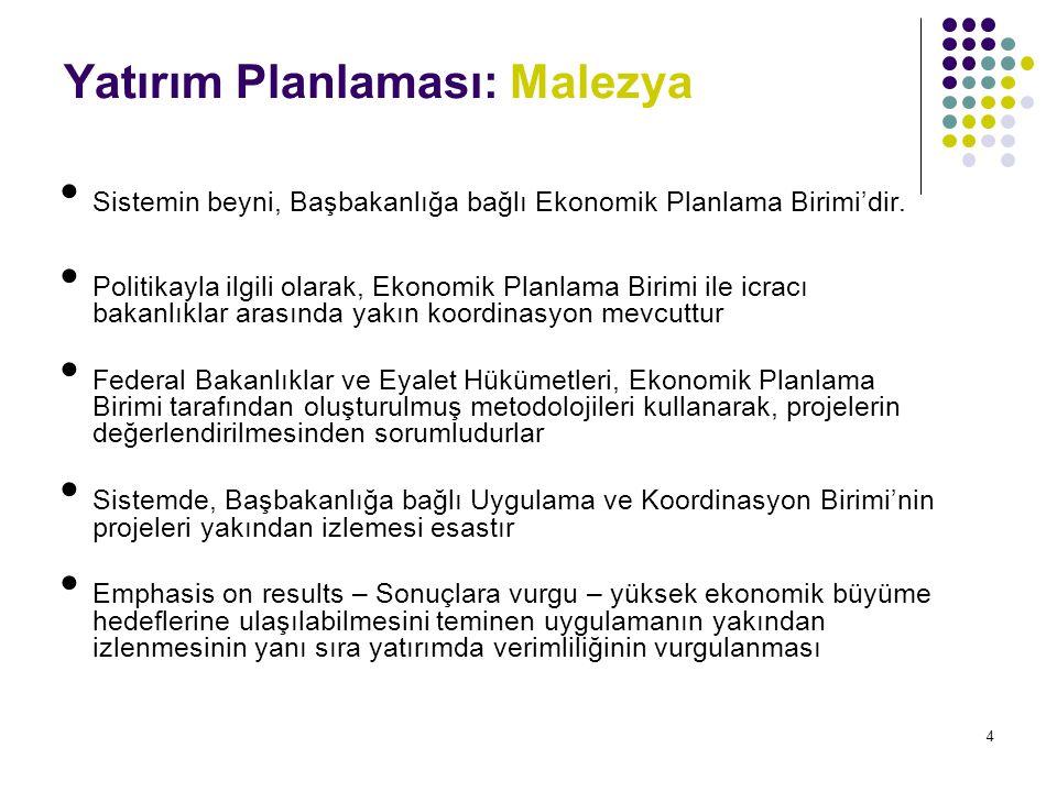 4 Yatırım Planlaması: Malezya Sistemin beyni, Başbakanlığa bağlı Ekonomik Planlama Birimi'dir. Politikayla ilgili olarak, Ekonomik Planlama Birimi ile