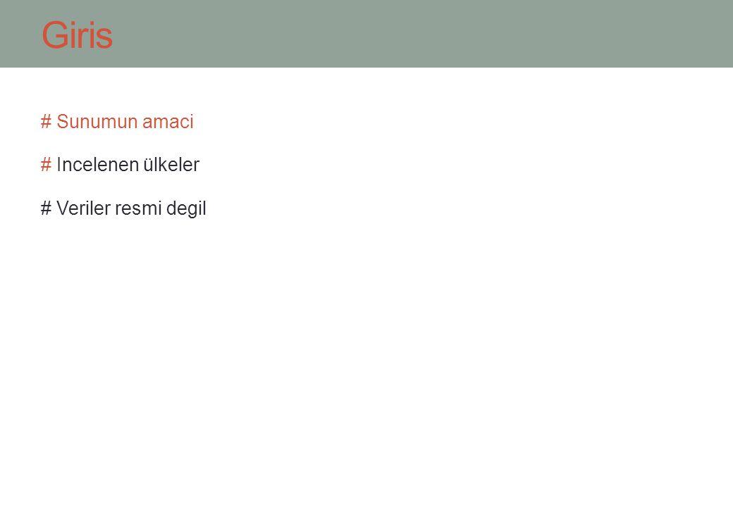 Genel Bilgiler ÜlkeAlmanyaItalyaKanadaKoreTürkiye Nüfus (milyon) 80613574 Toplam üniversite sayisi 144 Kisi basina düsen ortalama gelir