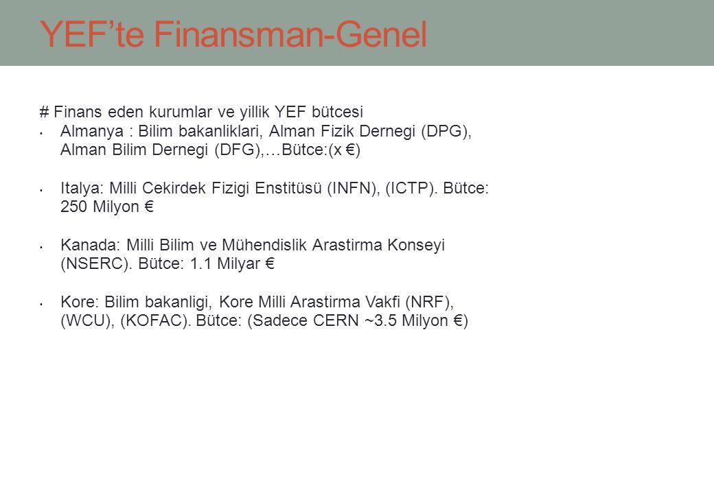 YEF'te Finansman-Bireysel ÜlkeAlmanyaItalyaKanadaKore Funding cycle (yil) 133 Basvuruda tüzel kisilik Kolaborasyon Grup lideri basina düsen ortalama bütce 0.2 ~ 0.6 million dollars CERN'de kisisel aylik gelir (kisa süre ekleyelim mi?) ~2900 $4300-5000 CHF (Ögrenci 2800 CHF) # Basvuru incelenme prosedürleri Almanya: Italya: Kanada: Kore: