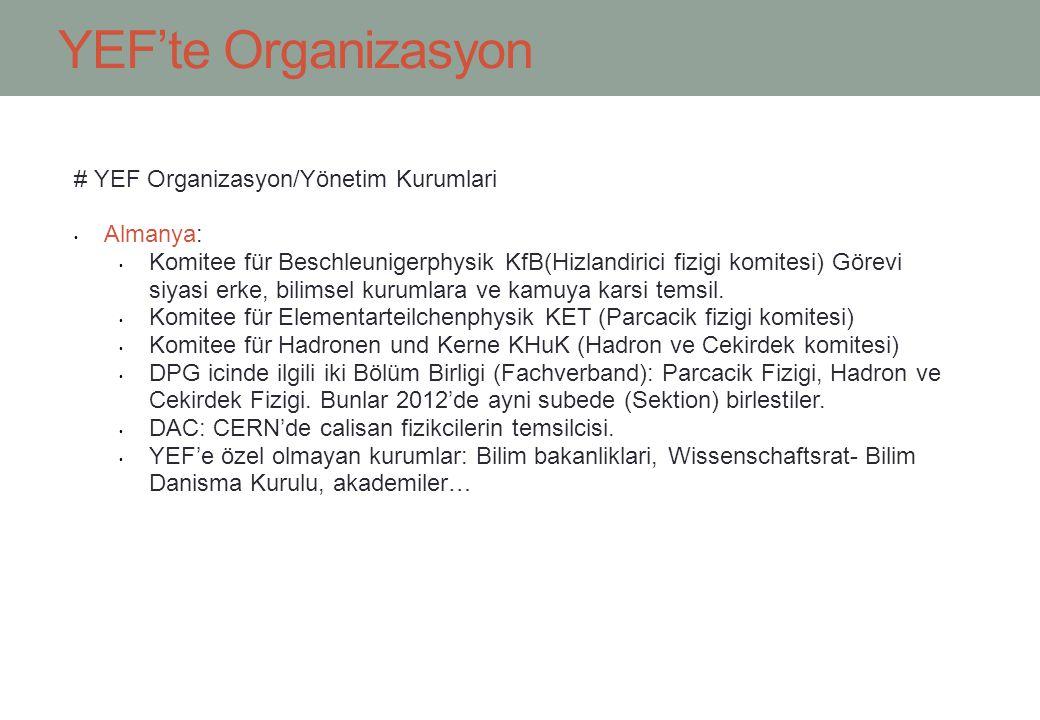 YEF'te Organizasyon # YEF Organizasyon/Yönetim Kurumlari Almanya: Komitee für Beschleunigerphysik KfB(Hizlandirici fizigi komitesi) Görevi siyasi erke, bilimsel kurumlara ve kamuya karsi temsil.