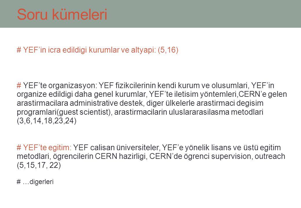 Soru kümeleri # YEF'in icra edildigi kurumlar ve altyapi: (5,16) # YEF'te organizasyon: YEF fizikcilerinin kendi kurum ve olusumlari, YEF'in organize edildigi daha genel kurumlar, YEF'te iletisim yöntemleri,CERN'e gelen arastirmacilara administrative destek, diger ülkelerle arastirmaci degisim programlari(guest scientist), arastirmacilarin uluslararasilasma metodlari (3,6,14,18,23,24) # YEF'te egitim: YEF calisan üniversiteler, YEF'e yönelik lisans ve üstü egitim metodlari, ögrencilerin CERN hazirligi, CERN'de ögrenci supervision, outreach (5,15,17, 22) # …digerleri