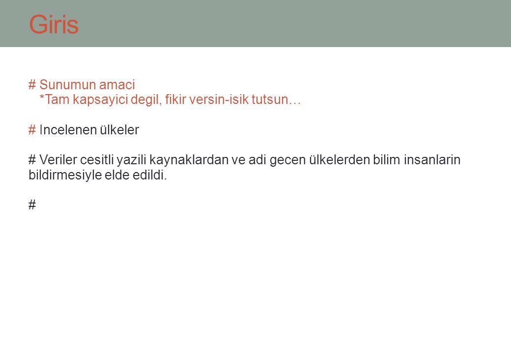 Genel Bilgiler ÜlkeAlmanyaItalyaKanadaKoreTürkiye Nüfus (milyon) 80613574 Toplam üniversite sayisi 14494 Kisi basina düsen ortalama gelir (bin USD) 32