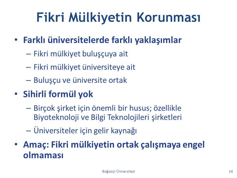 Fikri Mülkiyetin Korunması Farklı üniversitelerde farklı yaklaşımlar – Fikri mülkiyet buluşçuya ait – Fikri mülkiyet üniversiteye ait – Buluşçu ve üni