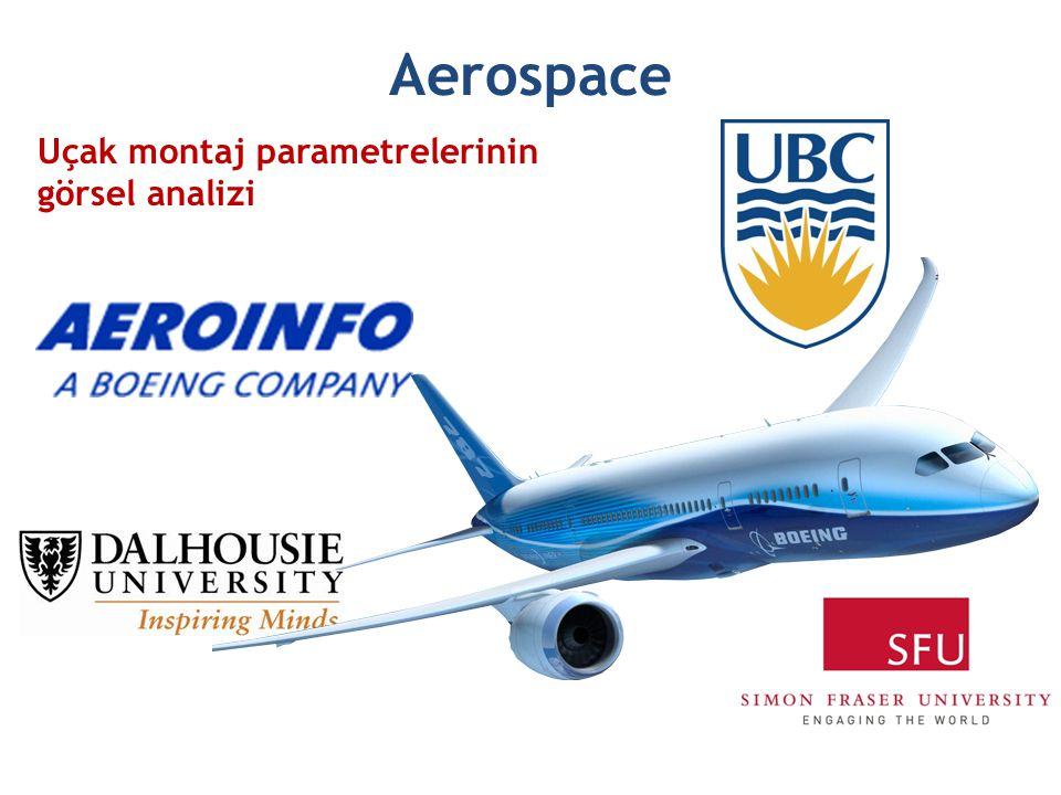 Aerospace Uçak montaj parametrelerinin görsel analizi
