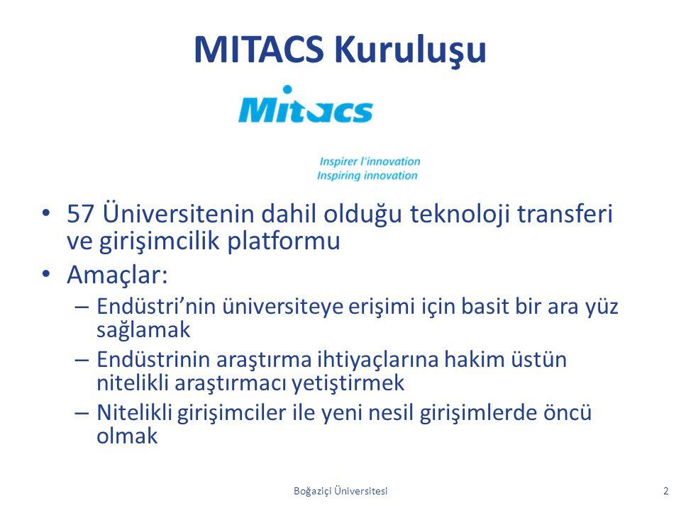 MITACS Kuruluşu 57 Üniversitenin dahil olduğu teknoloji transferi ve girişimcilik platformu Amaçlar: – Endüstri'nin üniversiteye erişimi için basit bir ara yüz sağlamak – Endüstrinin araştırma ihtiyaçlarına hakim üstün nitelikli araştırmacı yetiştirmek – Nitelikli girişimciler ile yeni nesil girişimlerde öncü olmak Boğaziçi Üniversitesi2