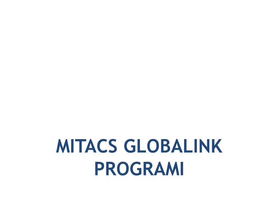 MITACS GLOBALINK PROGRAMI