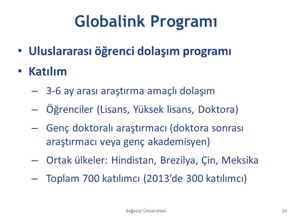 Globalink Programı Uluslararası öğrenci dolaşım programı Katılım – 3-6 ay arası araştırma amaçlı dolaşım – Öğrenciler (Lisans, Yüksek lisans, Doktora) – Genç doktoralı araştırmacı (doktora sonrası araştırmacı veya genç akademisyen) – Ortak ülkeler: Hindistan, Brezilya, Çin, Meksika – Toplam 700 katılımcı (2013'de 300 katılımcı) Boğaziçi Üniversitesi24