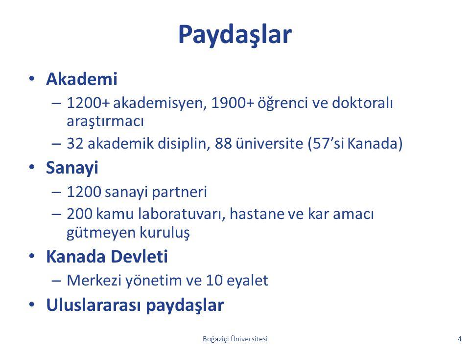 Paydaşlar Akademi – 1200+ akademisyen, 1900+ öğrenci ve doktoralı araştırmacı – 32 akademik disiplin, 88 üniversite (57'si Kanada) Sanayi – 1200 sanay