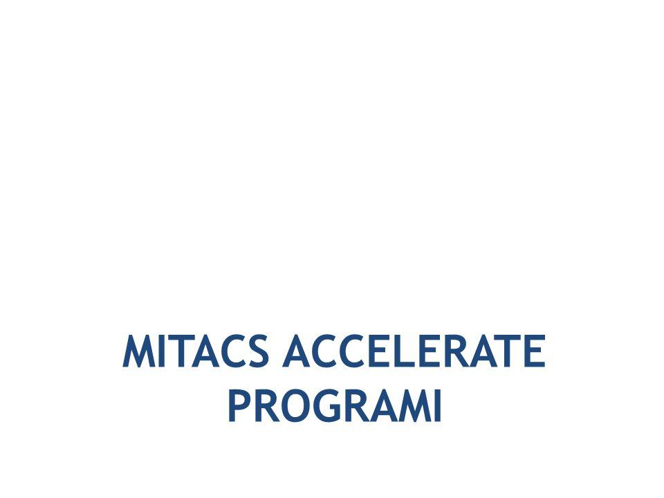 MITACS ACCELERATE PROGRAMI