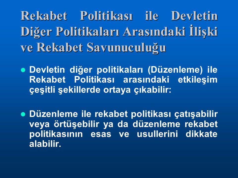 Rekabet Politikası ile Devletin Diğer Politikaları Arasındaki İlişki ve Rekabet Savunuculuğu Devletin diğer politikaları (Düzenleme) ile Rekabet Polit