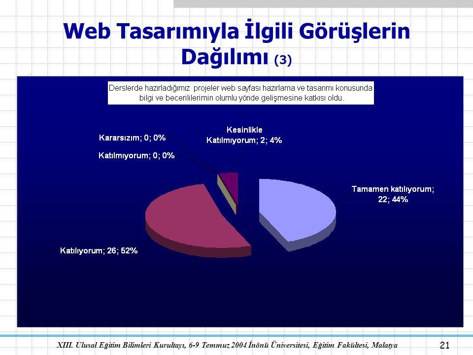 XIII. Ulusal Eğitim Bilimleri Kurultayı, 6-9 Temmuz 2004 İnönü Üniversitesi, Eğitim Fakültesi, Malatya 21 Web Tasarımıyla İlgili Görüşlerin Dağılımı (