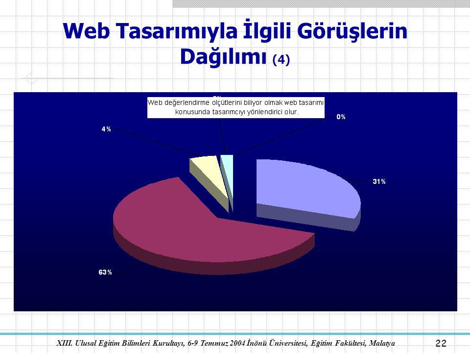 XIII. Ulusal Eğitim Bilimleri Kurultayı, 6-9 Temmuz 2004 İnönü Üniversitesi, Eğitim Fakültesi, Malatya 22 Web Tasarımıyla İlgili Görüşlerin Dağılımı (