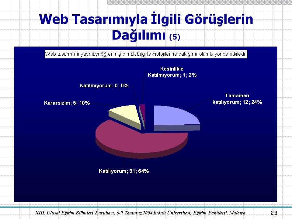 XIII. Ulusal Eğitim Bilimleri Kurultayı, 6-9 Temmuz 2004 İnönü Üniversitesi, Eğitim Fakültesi, Malatya 23 Web Tasarımıyla İlgili Görüşlerin Dağılımı (