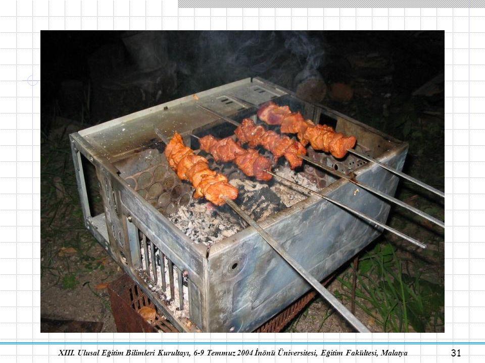 XIII. Ulusal Eğitim Bilimleri Kurultayı, 6-9 Temmuz 2004 İnönü Üniversitesi, Eğitim Fakültesi, Malatya 31