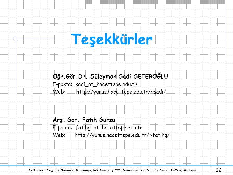 XIII. Ulusal Eğitim Bilimleri Kurultayı, 6-9 Temmuz 2004 İnönü Üniversitesi, Eğitim Fakültesi, Malatya 32 Arş. Gör. Fatih Gürsul E-posta: fatihg_at_ha