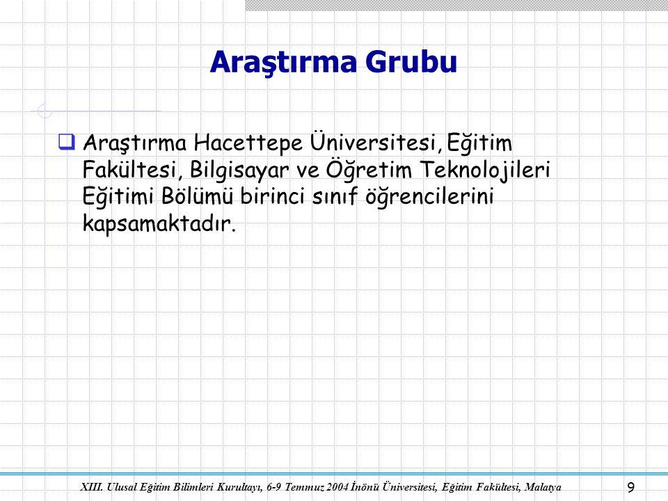 XIII. Ulusal Eğitim Bilimleri Kurultayı, 6-9 Temmuz 2004 İnönü Üniversitesi, Eğitim Fakültesi, Malatya 9 Araştırma Grubu  Araştırma Hacettepe Ünivers
