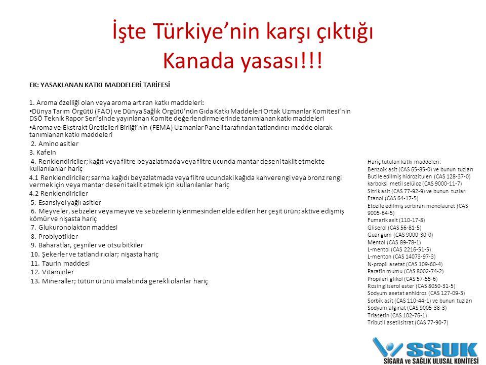 EK: YASAKLANAN KATKI MADDELERİ TARİFESİ 1.