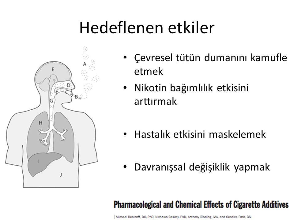 Hedeflenen etkiler Çevresel tütün dumanını kamufle etmek Nikotin bağımlılık etkisini arttırmak Hastalık etkisini maskelemek Davranışsal değişiklik yapmak
