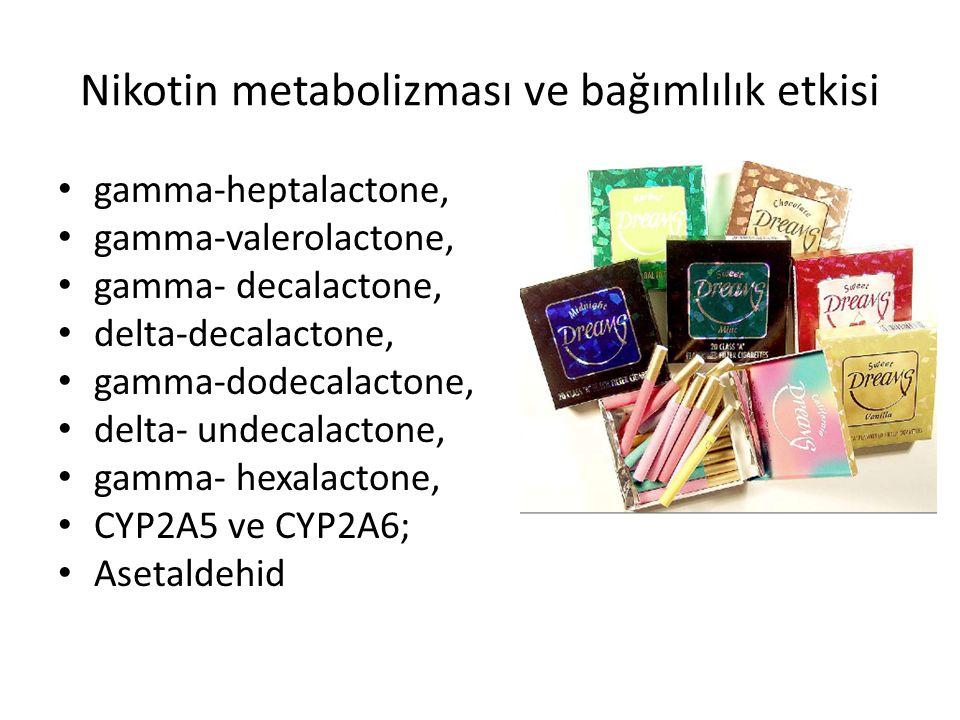 Nikotin metabolizması ve bağımlılık etkisi gamma-heptalactone, gamma-valerolactone, gamma- decalactone, delta-decalactone, gamma-dodecalactone, delta- undecalactone, gamma- hexalactone, CYP2A5 ve CYP2A6; Asetaldehid