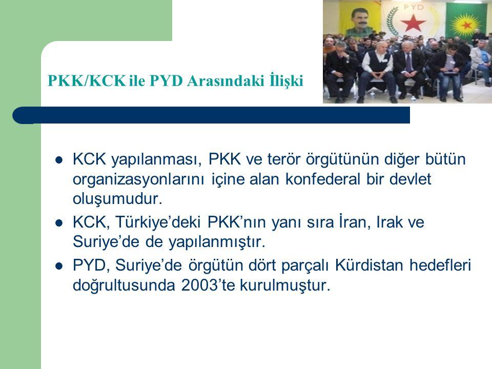 Esed Rejimi - PKK/KCK İşbirliği Esed rejiminin PKK/KCK'yı destekleme amacı – Türkiye'yi cezalandırmak – Kürtlerin Suriye muhalefetine katılmasını enge