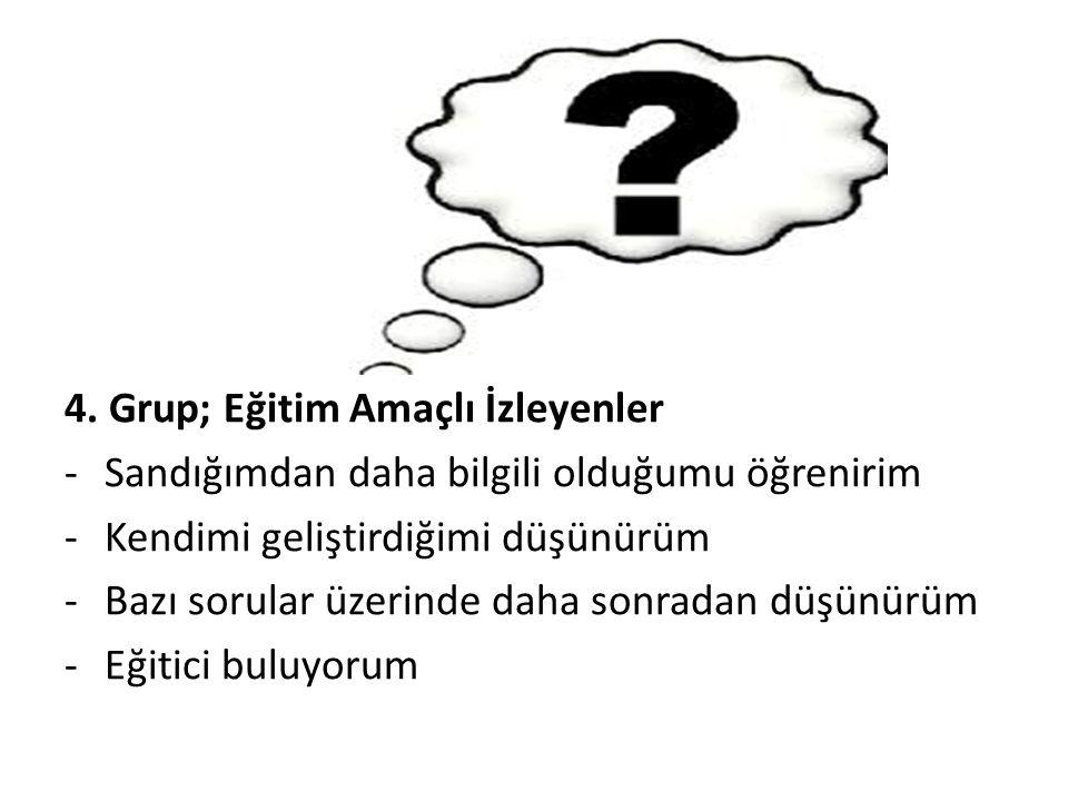 4. Grup; Eğitim Amaçlı İzleyenler -Sandığımdan daha bilgili olduğumu öğrenirim -Kendimi geliştirdiğimi düşünürüm -Bazı sorular üzerinde daha sonradan