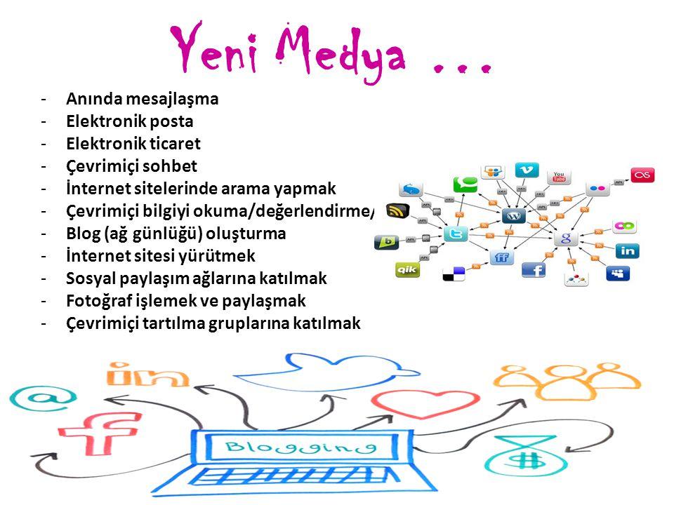 Yeni Medya … -Anında mesajlaşma -Elektronik posta -Elektronik ticaret -Çevrimiçi sohbet -İnternet sitelerinde arama yapmak -Çevrimiçi bilgiyi okuma/değerlendirme/yorum yapma -Blog (ağ günlüğü) oluşturma -İnternet sitesi yürütmek -Sosyal paylaşım ağlarına katılmak -Fotoğraf işlemek ve paylaşmak -Çevrimiçi tartılma gruplarına katılmak