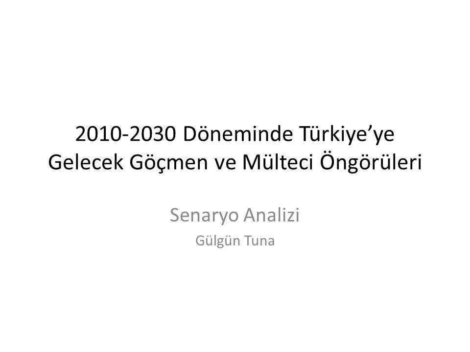 2010-2030 Döneminde Türkiye'ye Gelecek Göçmen ve Mülteci Öngörüleri Senaryo Analizi Gülgün Tuna