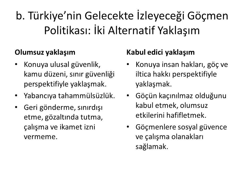 b. Türkiye'nin Gelecekte İzleyeceği Göçmen Politikası: İki Alternatif Yaklaşım Olumsuz yaklaşım Konuya ulusal güvenlik, kamu düzeni, sınır güvenliği p