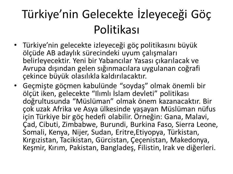 Türkiye'nin Gelecekte İzleyeceği Göç Politikası Türkiye'nin gelecekte izleyeceği göç politikasını büyük ölçüde AB adaylık sürecindeki uyum çalışmaları belirleyecektir.