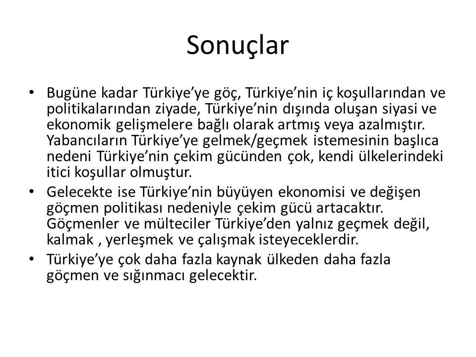 Sonuçlar Bugüne kadar Türkiye'ye göç, Türkiye'nin iç koşullarından ve politikalarından ziyade, Türkiye'nin dışında oluşan siyasi ve ekonomik gelişmelere bağlı olarak artmış veya azalmıştır.