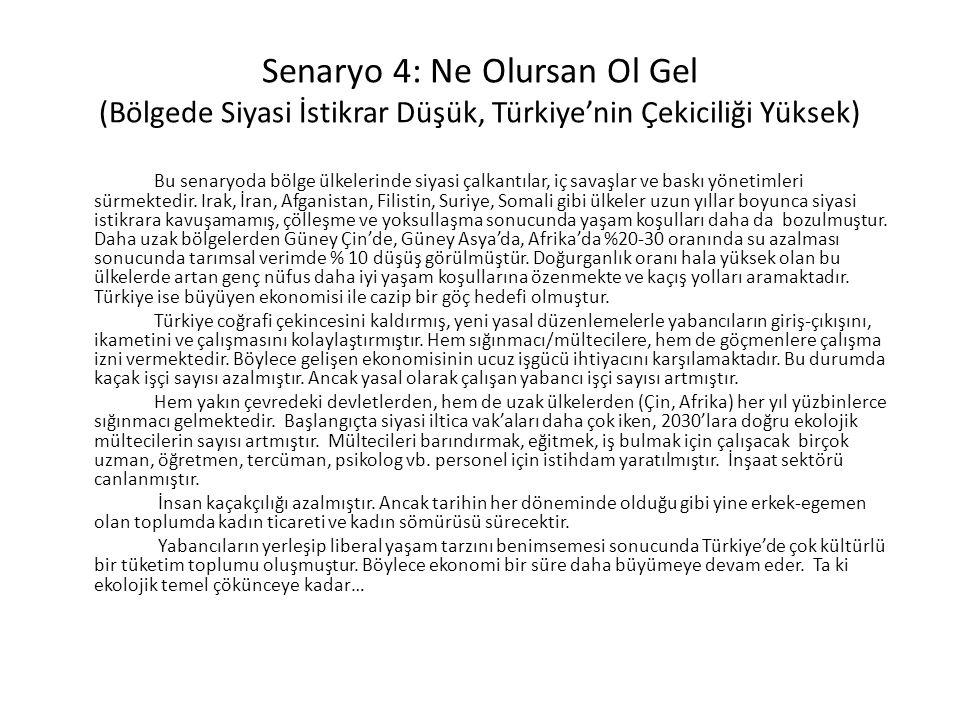 Senaryo 4: Ne Olursan Ol Gel (Bölgede Siyasi İstikrar Düşük, Türkiye'nin Çekiciliği Yüksek) Bu senaryoda bölge ülkelerinde siyasi çalkantılar, iç savaşlar ve baskı yönetimleri sürmektedir.