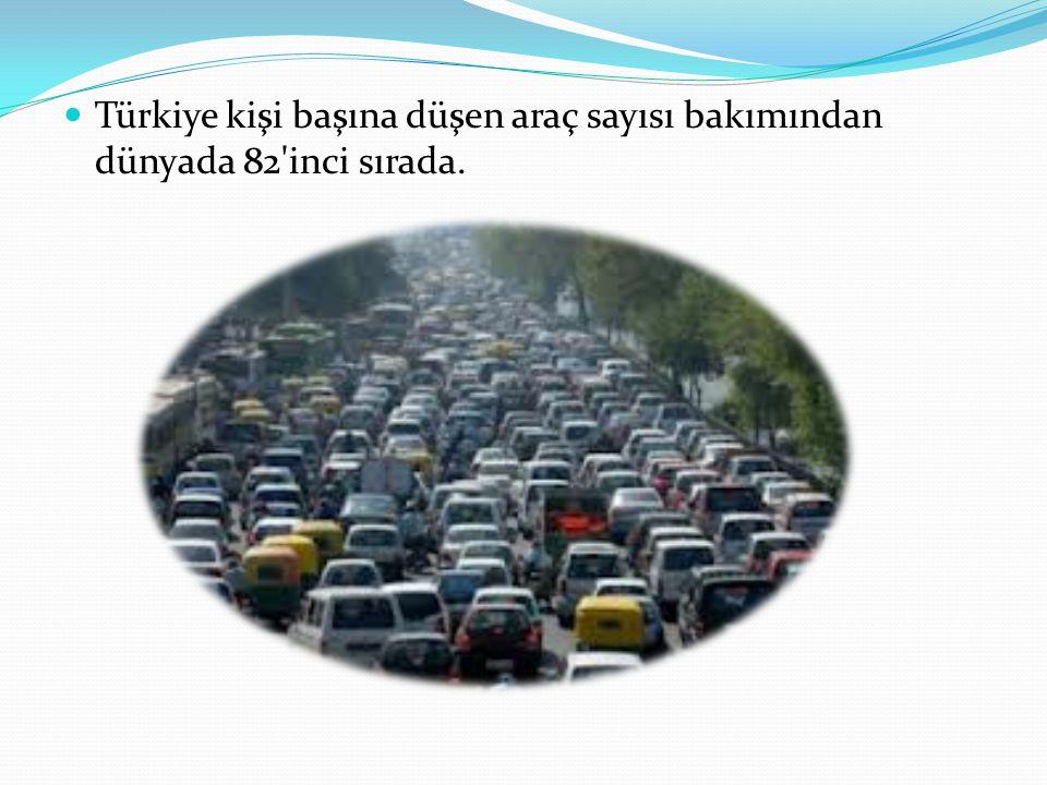 Türkiye kişi başına düşen araç sayısı bakımından dünyada 82'inci sırada.