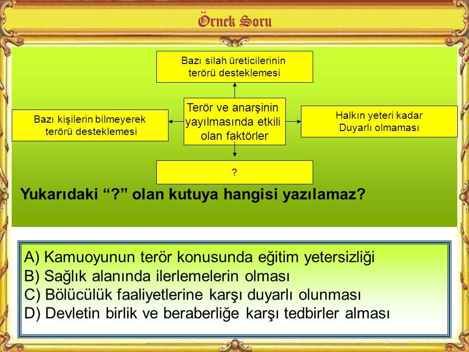 A) Yazılı ve görsel medyayı kullanma B) İnternet yoluyla hedef kişilerle iletişim kurma C) Hristiyan milletleri kötüleme D) Dinsel öğeler içeren filml