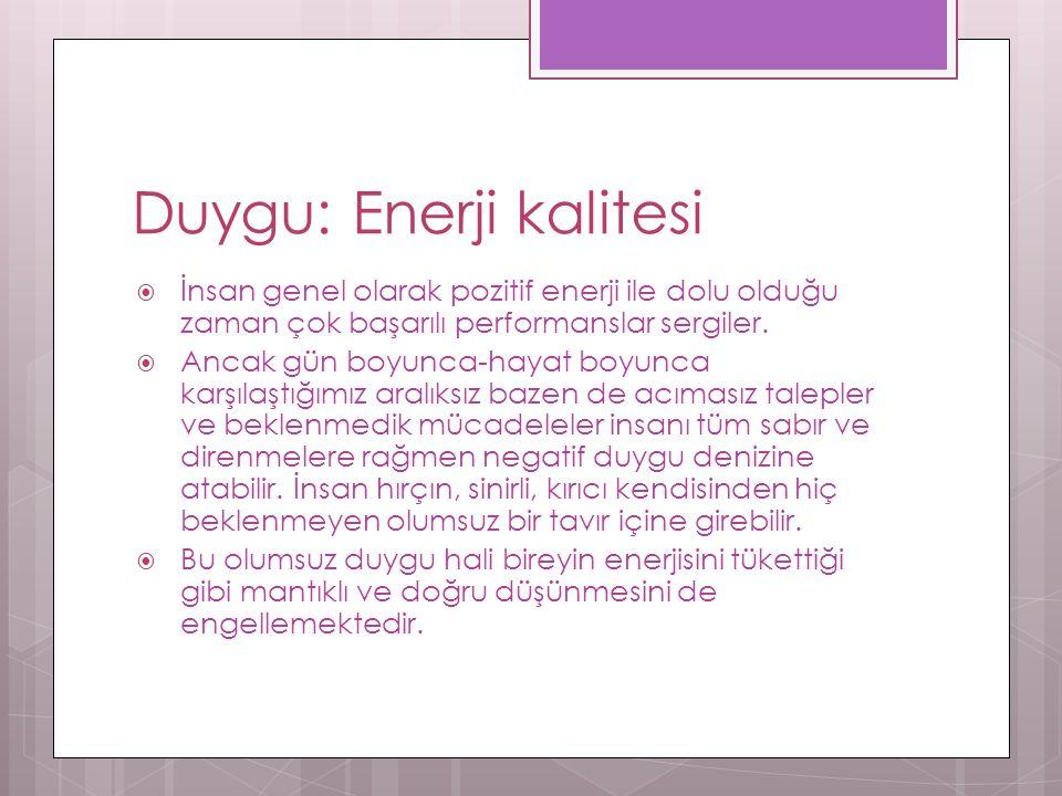 8/21/2014Yrd.Doç.Dr. Halil YILDIRIM20 TEŞEKKÜRLER…