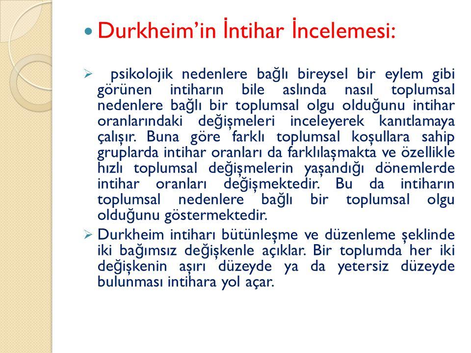 Durkheim'in İ ntihar İ ncelemesi:  psikolojik nedenlere ba ğ lı bireysel bir eylem gibi görünen intiharın bile aslında nasıl toplumsal nedenlere ba ğ lı bir toplumsal olgu oldu ğ unu intihar oranlarındaki de ğ işmeleri inceleyerek kanıtlamaya çalışır.