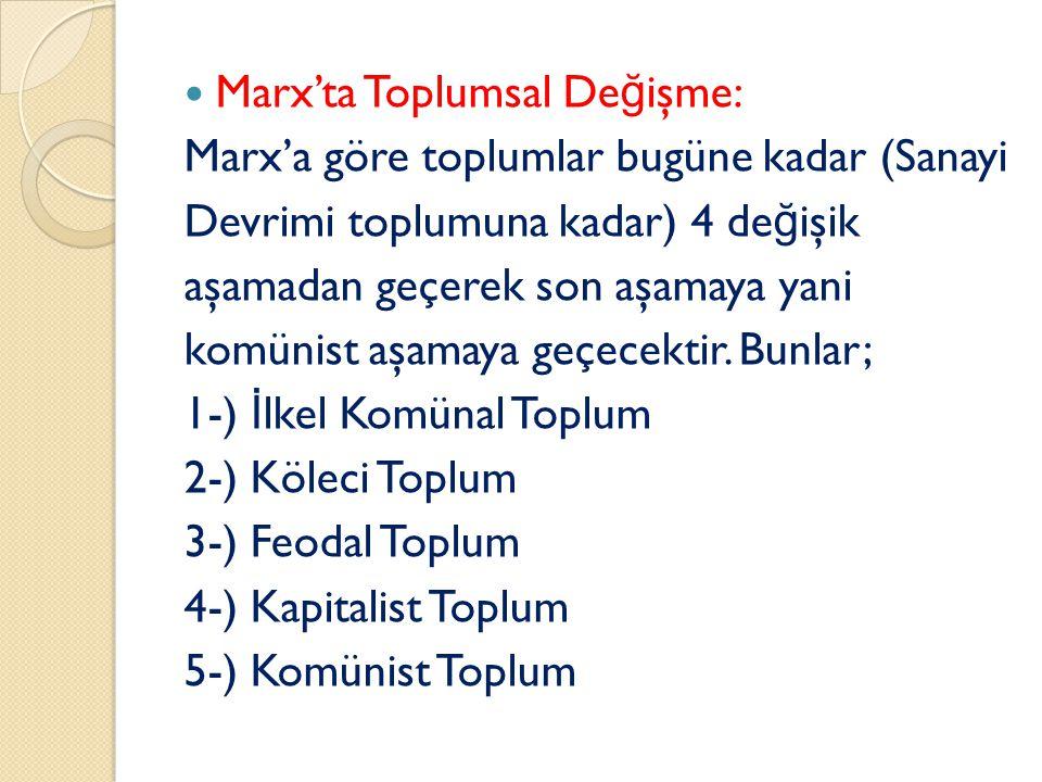 Marx'ta Toplumsal De ğ işme: Marx'a göre toplumlar bugüne kadar (Sanayi Devrimi toplumuna kadar) 4 de ğ işik aşamadan geçerek son aşamaya yani komünist aşamaya geçecektir.