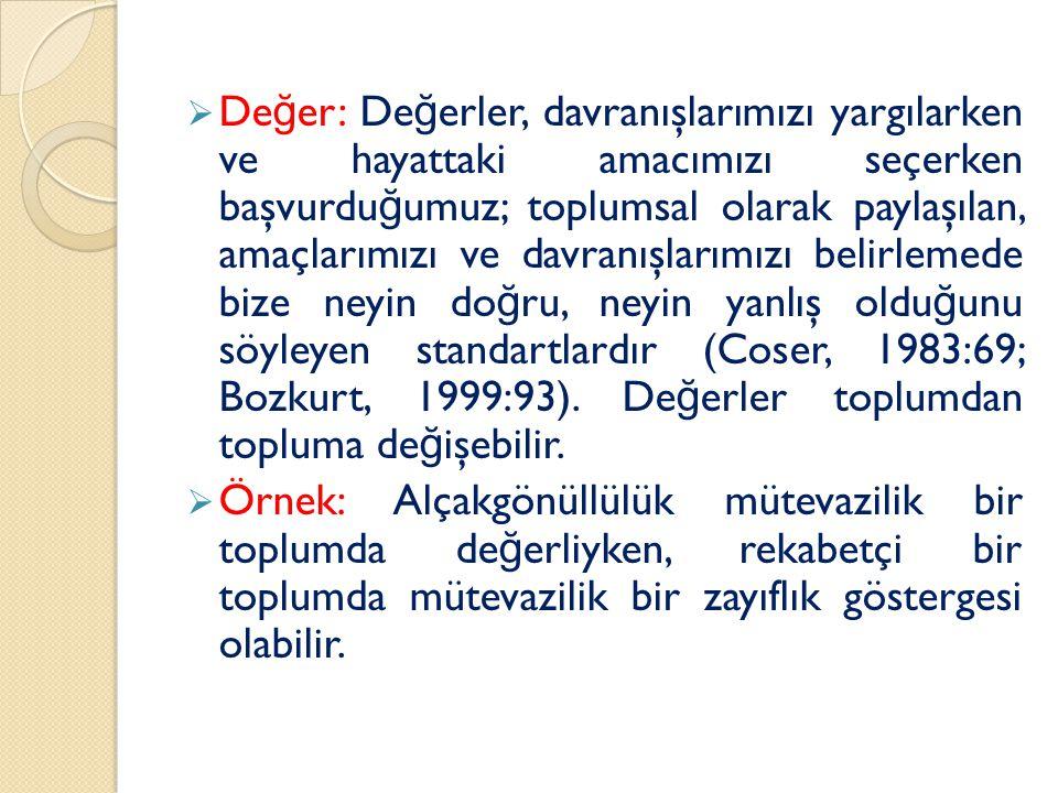 Norm: Normlar, belirli durumlarda insanların nasıl davranmaları gerekti ğ i konusunda yaptırımı olan beklentilerdir (Bozkurt, 1999:101).