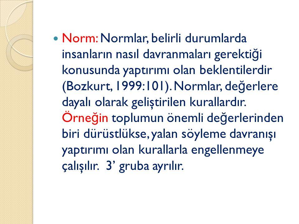 1-) Halk Yordamı Normlar: nispeten zayıf normlardır.