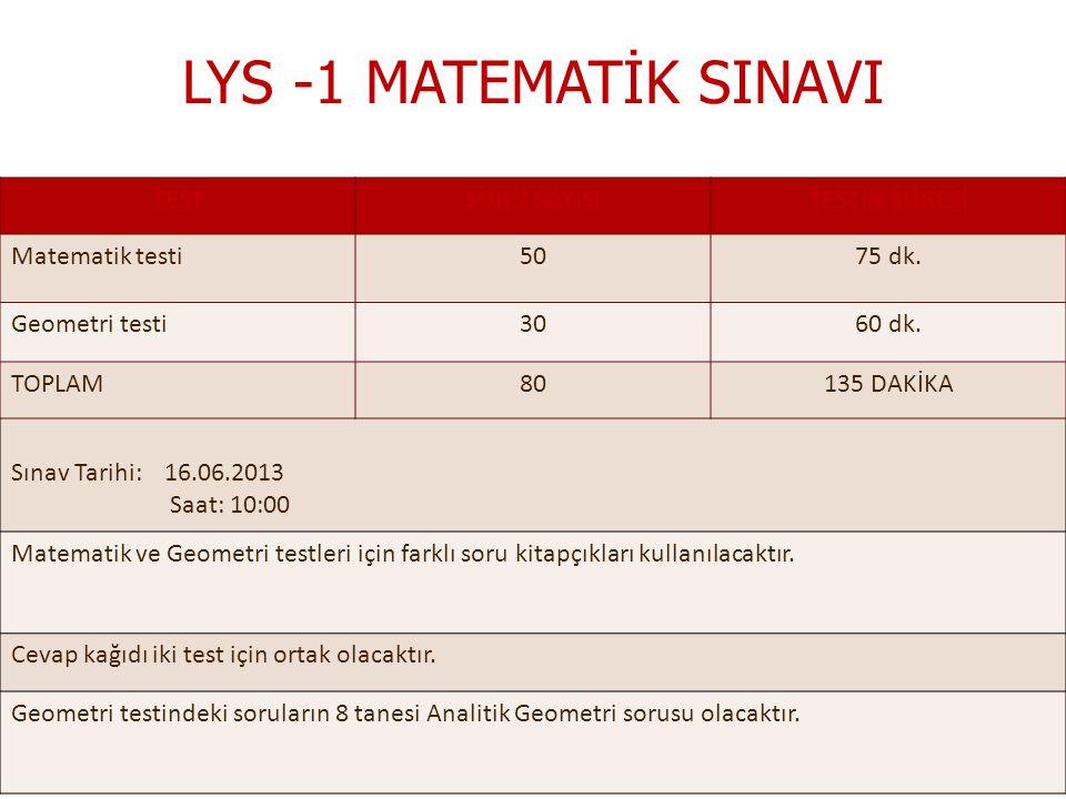 MEHMET NİYAZİ ALTUĞ ANADOLU LİSESİ REHBERLİK SERVİSİ LYS -1 MATEMATİK SINAVI TESTSORU SAYISITESTİN SÜRESİ Matematik testi5075 dk.