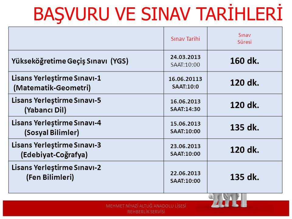 BAŞVURU VE SINAV TARİHLERİ Sınav Tarihi Sınav Süresi Yükseköğretime Geçiş Sınavı (YGS) 24.03.2013 SAAT:10:00 160 dk.