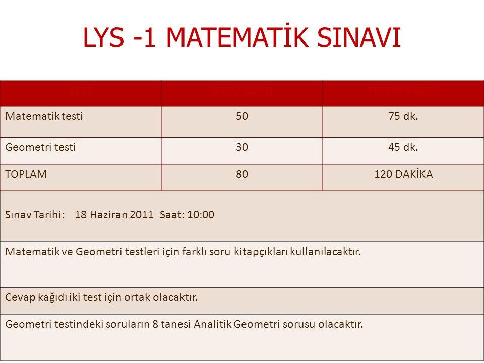 LYS -1 MATEMATİK SINAVI TESTSORU SAYISITESTİN SÜRESİ Matematik testi5075 dk. Geometri testi3045 dk. TOPLAM80120 DAKİKA Sınav Tarihi: 18 Haziran 2011 S