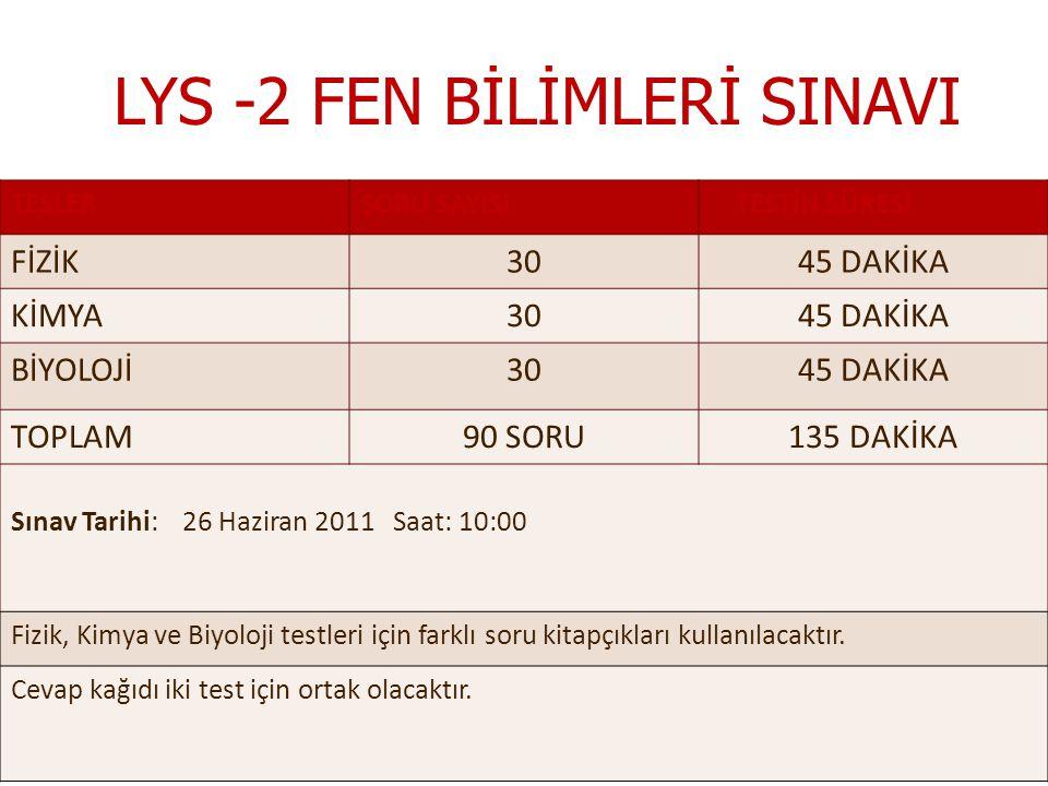 LYS -2 FEN BİLİMLERİ SINAVI TESLERSORU SAYISI TESTİN SÜRESİ FİZİK3045 DAKİKA KİMYA3045 DAKİKA BİYOLOJİ3045 DAKİKA TOPLAM90 SORU135 DAKİKA Sınav Tarihi
