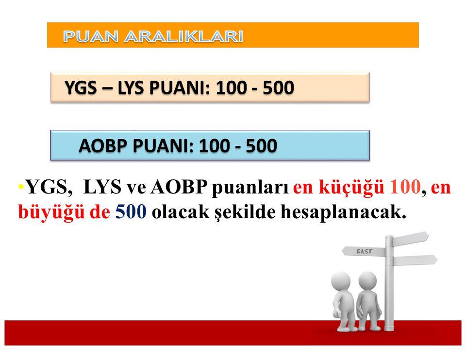 YGS – LYS PUANI: 100 - 500 YGS – LYS PUANI: 100 - 500 AOBP PUANI: 100 - 500 AOBP PUANI: 100 - 500 YGS, LYS ve AOBP puanları en küçüğü 100, en büyüğü de 500 olacak şekilde hesaplanacak.