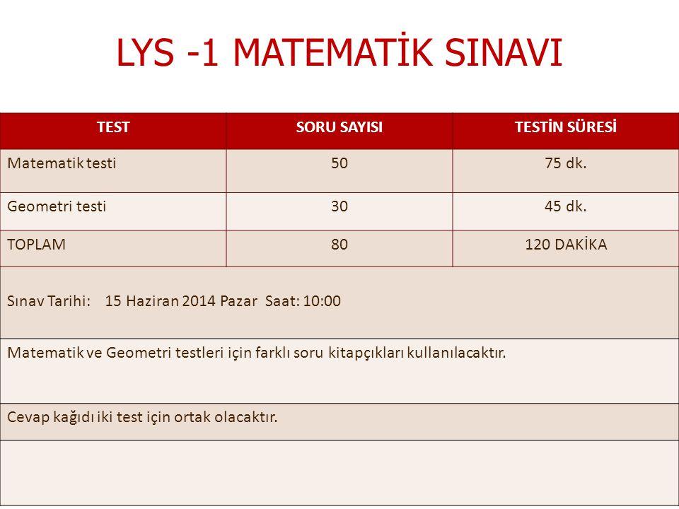 LYS -1 MATEMATİK SINAVI TESTSORU SAYISITESTİN SÜRESİ Matematik testi5075 dk. Geometri testi3045 dk. TOPLAM80120 DAKİKA Sınav Tarihi: 15 Haziran 2014 P