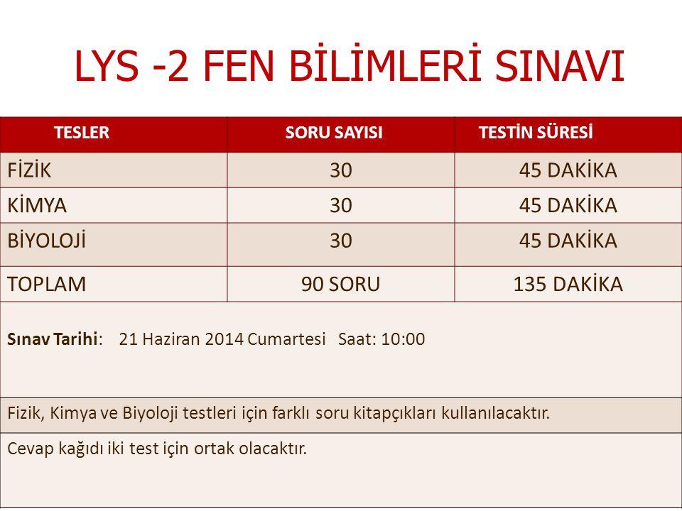 LYS -2 FEN BİLİMLERİ SINAVI TESLER SORU SAYISI TESTİN SÜRESİ FİZİK3045 DAKİKA KİMYA3045 DAKİKA BİYOLOJİ3045 DAKİKA TOPLAM90 SORU135 DAKİKA Sınav Tarih