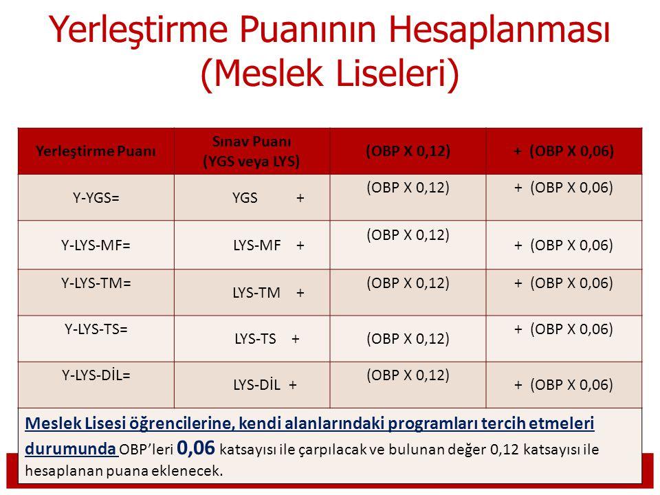 Yerleştirme Puanının Hesaplanması (Meslek Liseleri) Yerleştirme Puanı Sınav Puanı (YGS veya LYS) (OBP X 0,12)+ (OBP X 0,06) Y-YGS= YGS + (OBP X 0,12)+